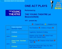 One Act Plays<br />B<br />Updated  31-7-2018